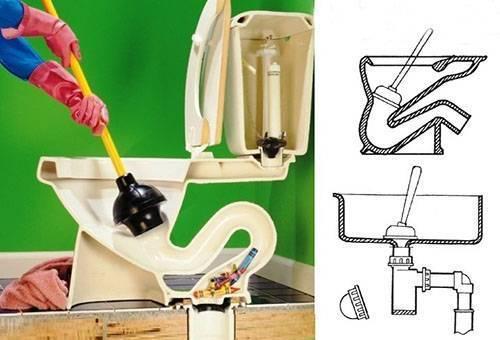 Прочистить унитаз без вантуза и троса: как убрать засор своими руками, способы пробить туалет