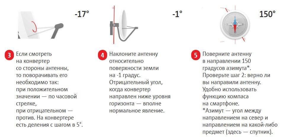 Инструкция как самостоятельно установить и настроить спутниковую антенну - мастерим для дома и дачи своими руками