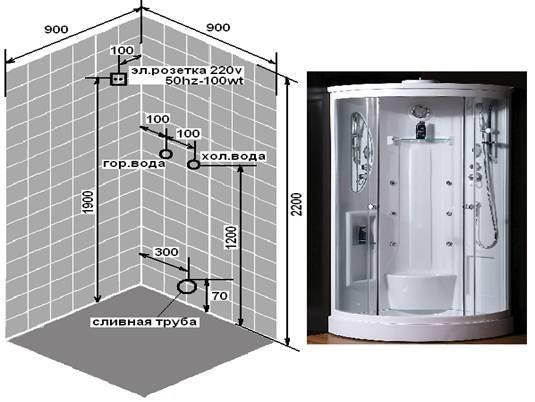 Как подключить душевую кабину к водопроводу и канализации