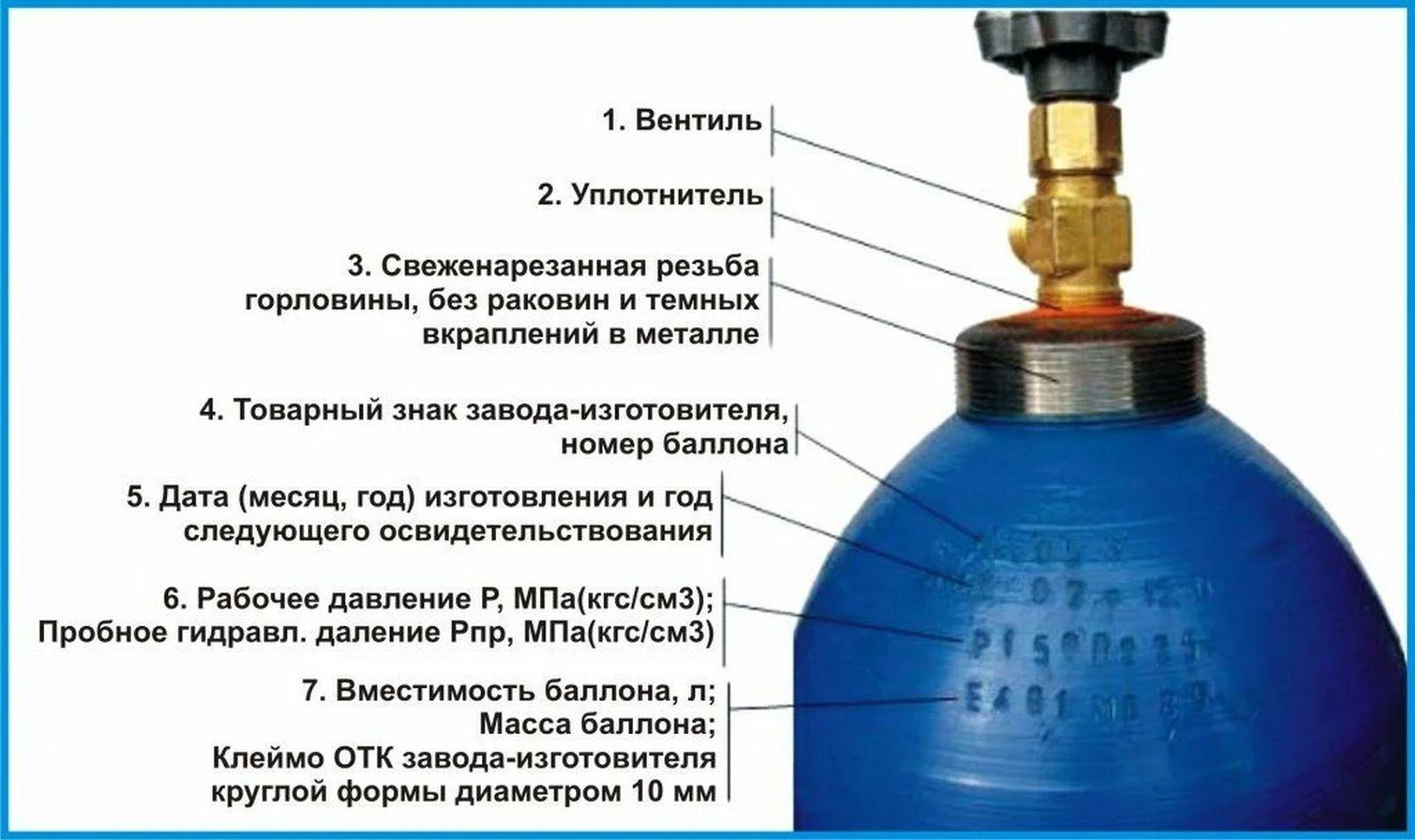 Срок действия поверки на манометрах. поверка манометров в газовых редукторах. нужно ли делать