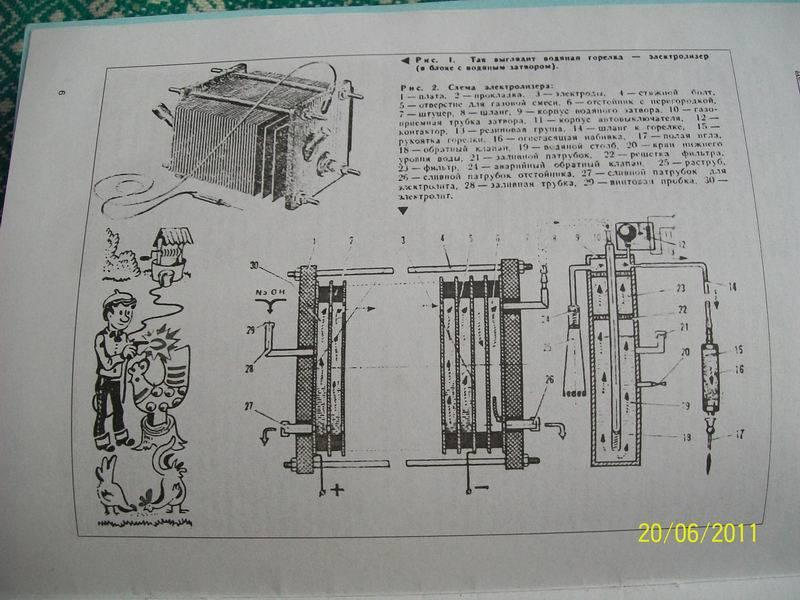 Сбор водородного генератора своими руками: принципы действия и секреты установки