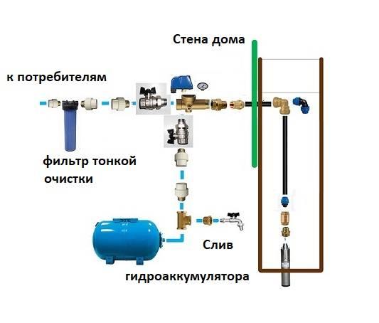 Подключение гидроаккумулятора к насосу водоснабжения
