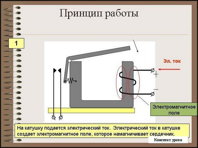Электромагнитное реле — устройство, принцип действия и область применения