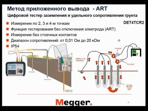 Сопротивление растеканию тока заземлителя: порядок измерения контура, приборы и оформление документации