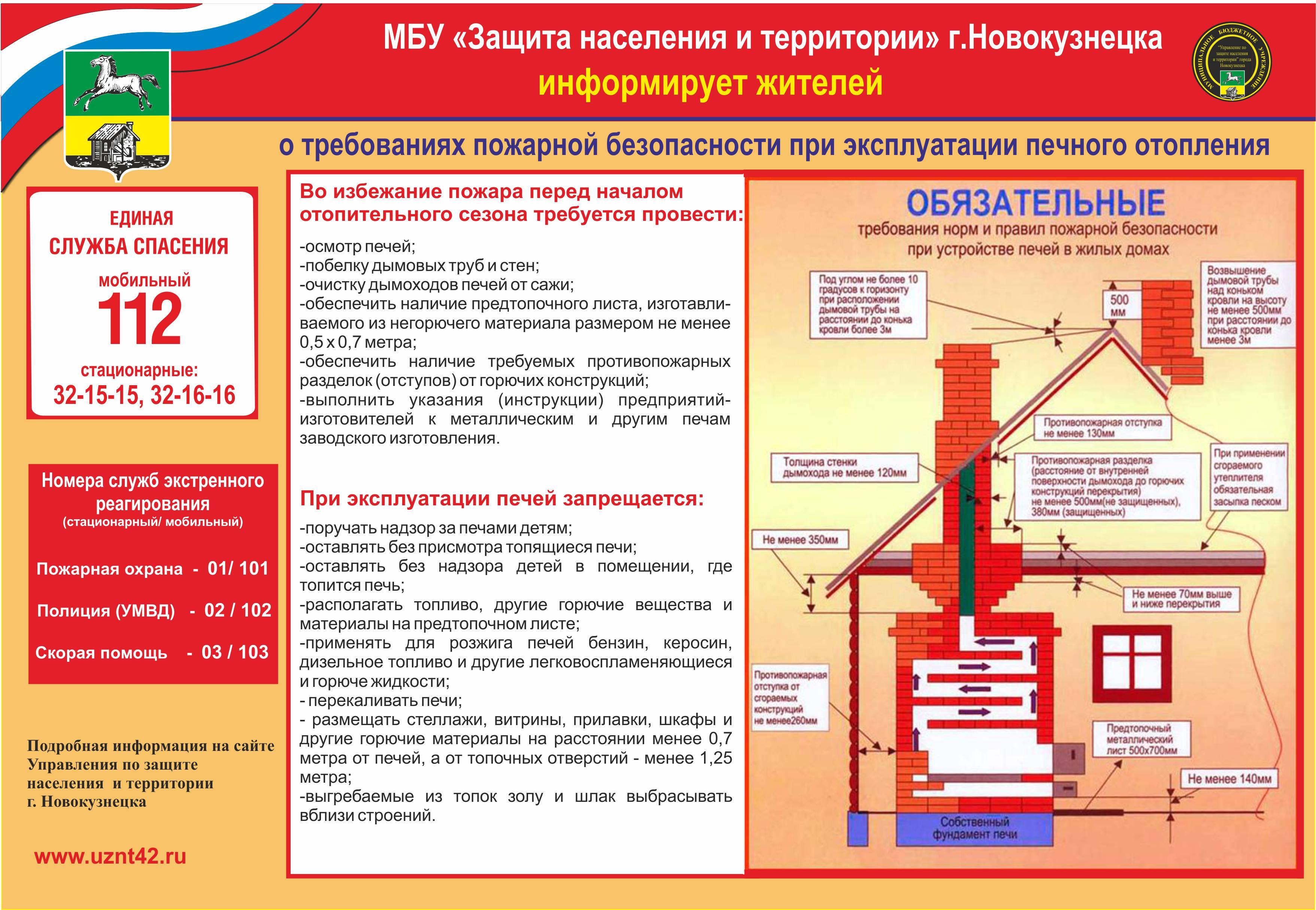 Эксплуатация газовой котельной