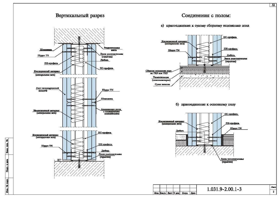 Устройство перегородок из гкл: пошаговая инструкция, цена за м2