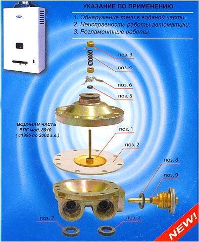 Что делать если не срабатывает газовый клапан на газовой колонке: особенности диагностики и ремонта