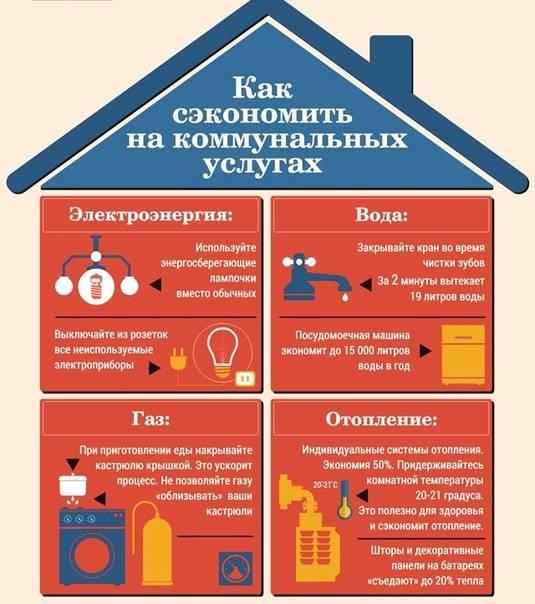 4 проверенных способа экономии газа