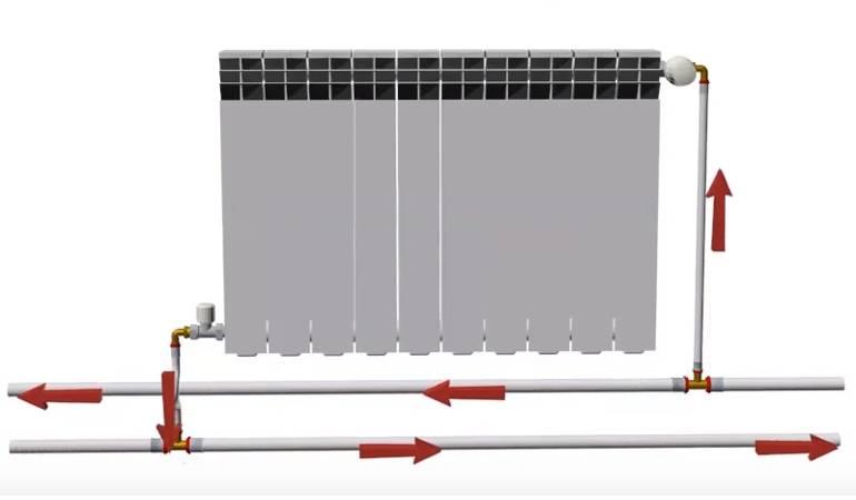 Байпас из 3 элементов: что это такое и почему он необходим в системе отопления