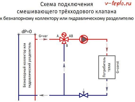 Трехходовой клапан для твердотопливного котла: конструкция, виды, правила установки