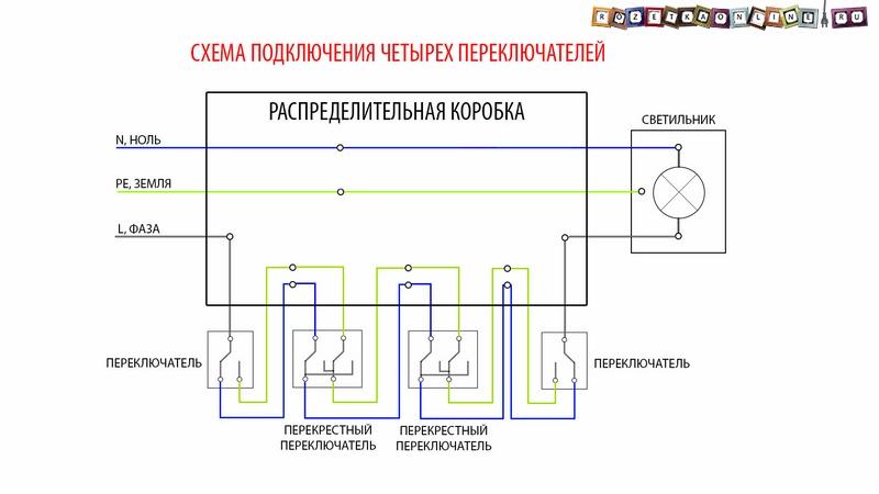 Проходной выключатель: простая схема подключения своими руками (инструкция с фото и видео)
