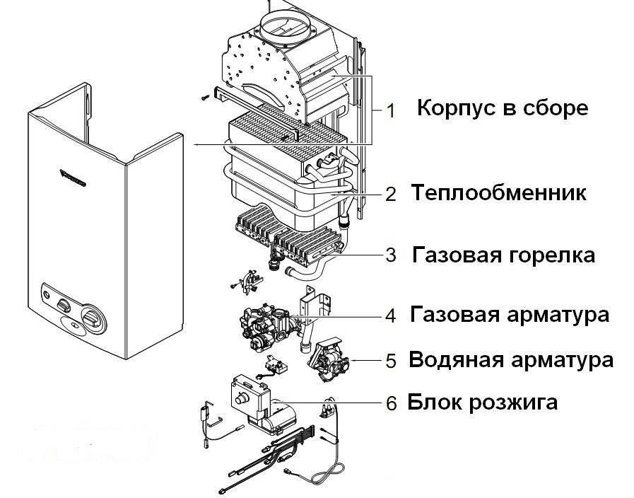 Устройство, схема и принцип работы проточных газовых колонок