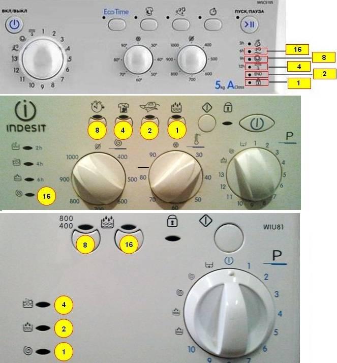 Ошибки стиральных машин indesit без дисплея: определение кодов ошибок по миганию индикаторов. что делать, если моргают все лампочки сма?