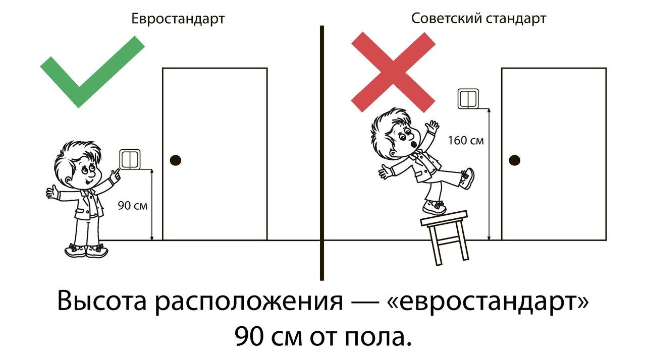 На какой высоте должны быть розетки и выключатели от пола в квартире?