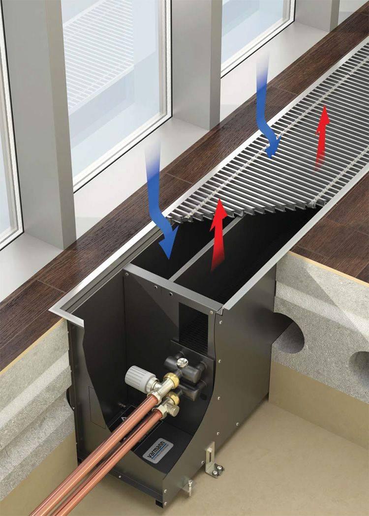 Внутрипольные конвекторы отопления водяные — монтаж