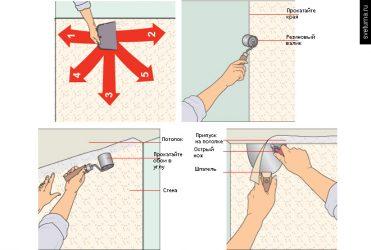Как клеить флизелиновые обои самостоятельно: технология поклейки, фото и видео