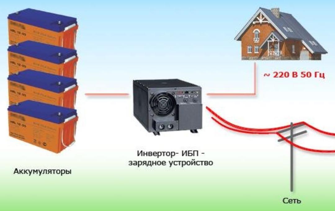 Системы автономного электроснабжения для частного дома — делимся знаниями
