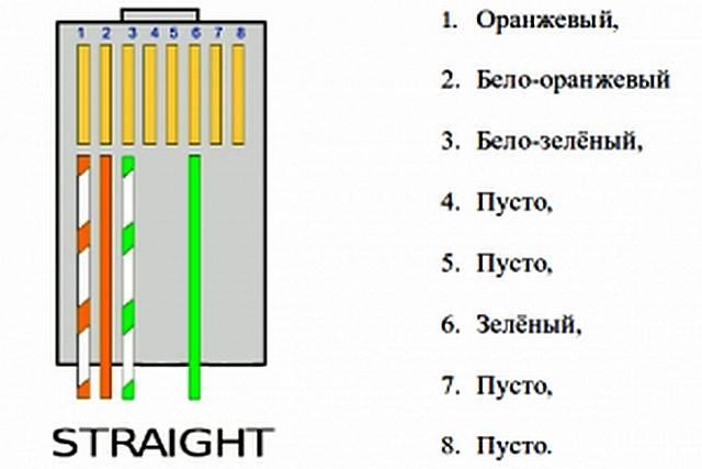 Как обжать кабель витая пара в вике rj-45 без клещей