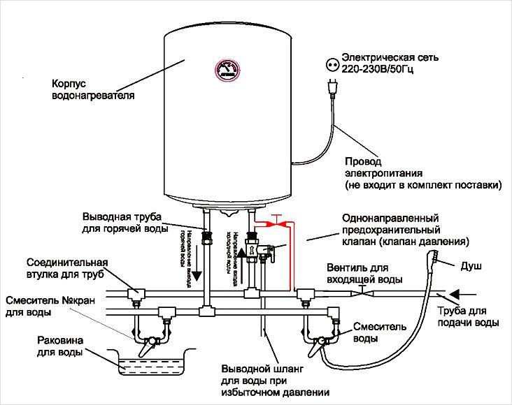 Устройство и принцип работы проточного водонагревателя термекс – самэлектрик.ру