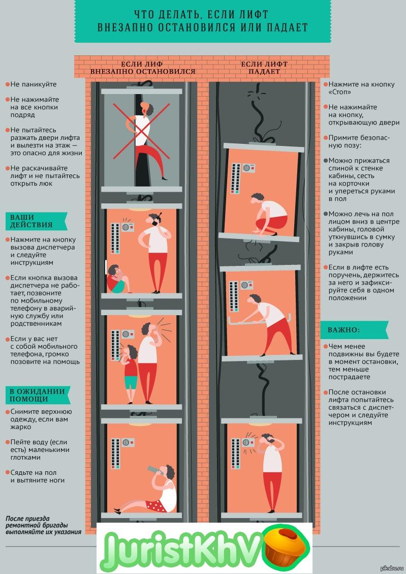 Почему нельзя прыгать в лифте: факты и мифы
