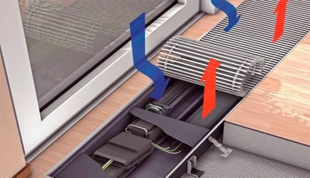 Напольные водяные конвекторы отопления