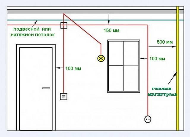 Монтаж электропроводки своими руками: правила электромонтажных работ
