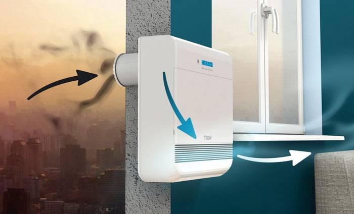 Когда необходима установка вентиляции в ванной и туалете?
