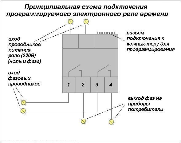 Реле времени: принцип работы, виды, схемы подключения