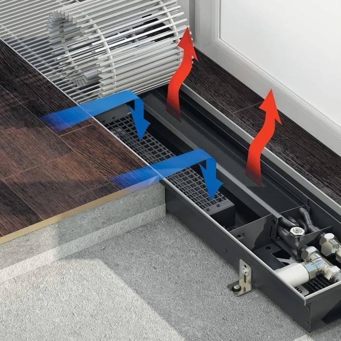 Выбор конвекторов отопления (водяных) встраиваемых в пол