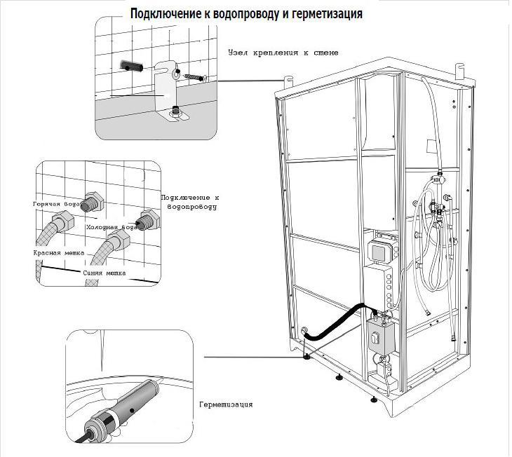 Установка душевой кабины своими руками: пошаговый пример по сборке и подключению