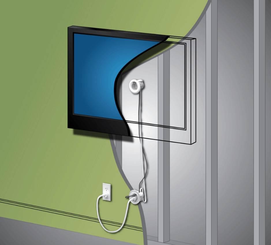 Как повесить телевизор в угол комнаты: какими способами можно повесить телевизор в угол стены