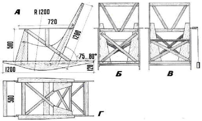 Кресло-качалка своими руками (48 фото): чертежи и как сделать самому в домашних условиях из лозы или ивы? размеры самодельного маятникового кресла-качалки. форма и виды. особенности изготовления