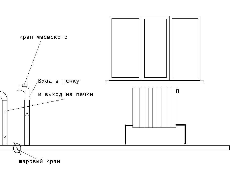 Воздушный кран маевского: принцип работы, устройство, установка на чугунную батарею