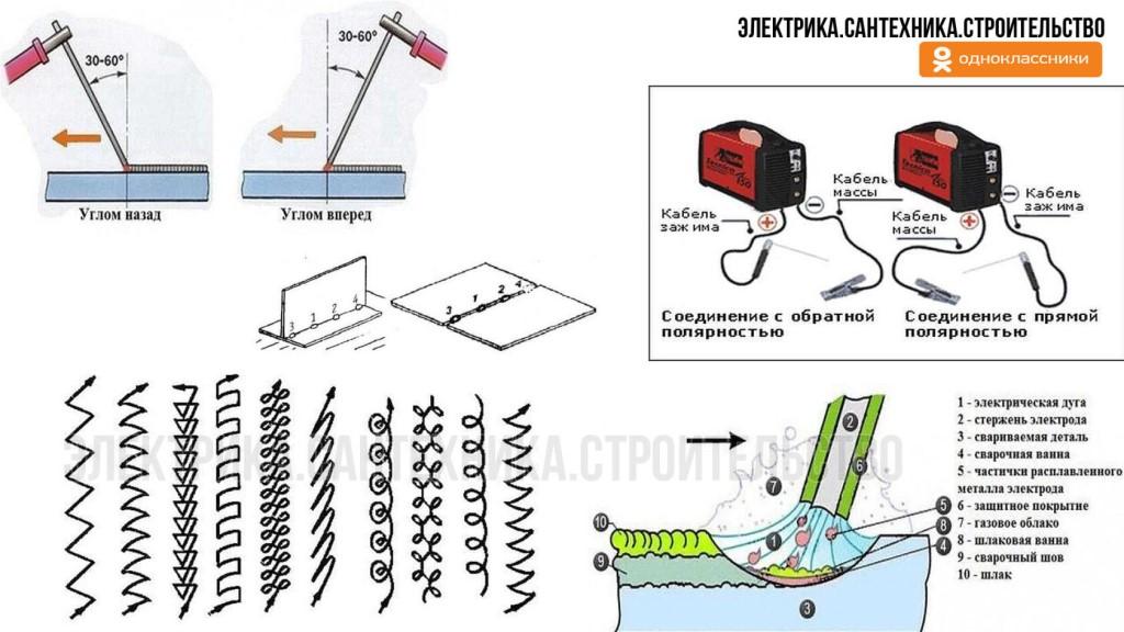 Как варить электросваркой правильно?