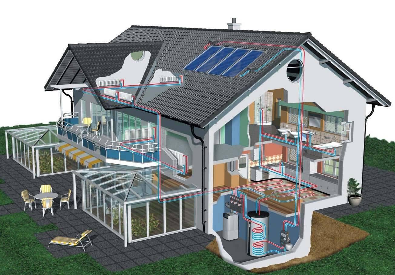 Альтернативное отопление частного дома и квартир: лучшие варианты