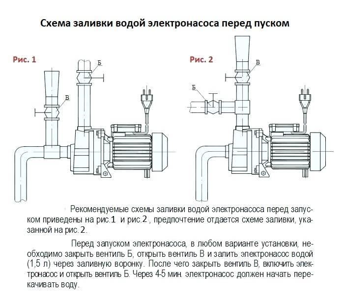 Водяной насос агидель: схема устройства и принципы установки