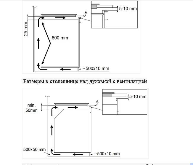 Как установить электрический встраиваемый духовой шкаф: монтаж своими руками по инструкции