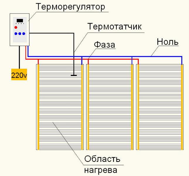 Инфракрасный теплый пол под ламинат - виды, характеристики, инструкция по монтажу