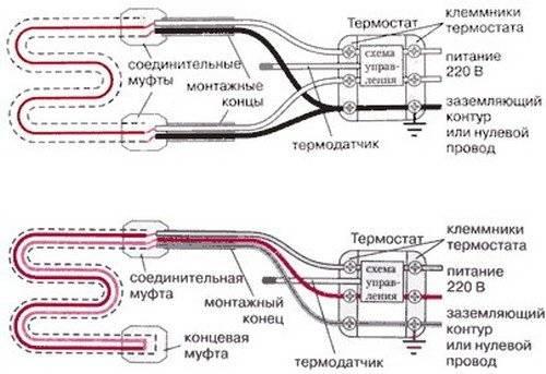 Обогрев кровли и водостоков: антиобледенительные системы, расчет, установка кабеля для подогрева крыши своими руками