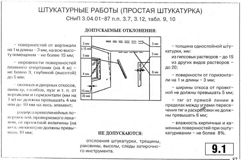 Снип iv-2-82 сборник 15. отделочные работы, снип от 31 марта 1982 года №iv-2-82