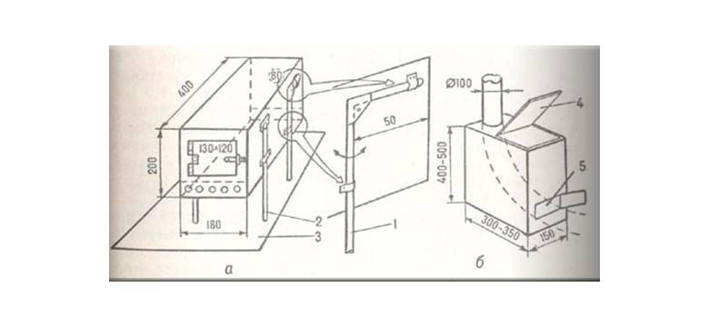 Теплообменник в зимнюю палатку: описание принципа работы и изготовление своими руками