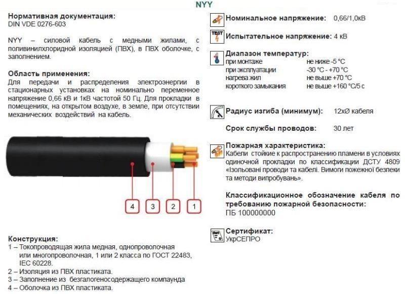 Провод ввг: расшифровка и применение, технические характеристики