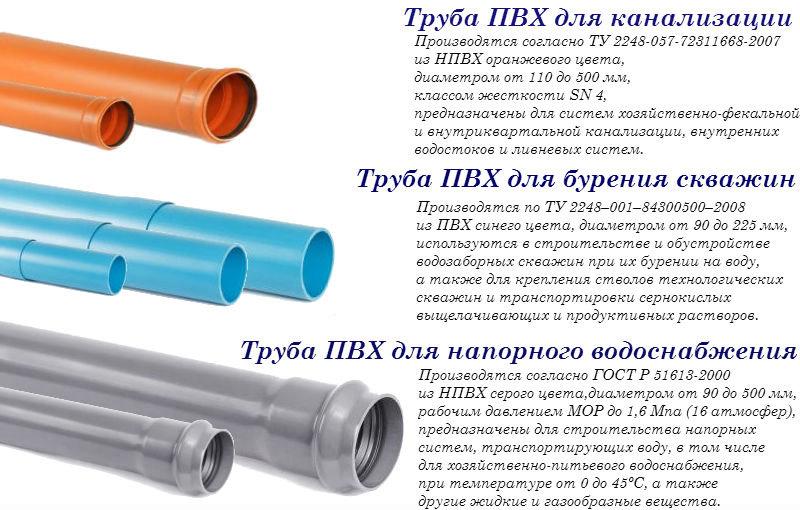 Пластиковые (пвх) канализационные фитинги: размеры