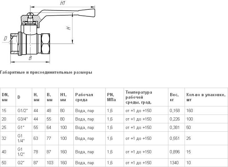 Разновидности шаровых кранов. предназначение, диаметры и прочее