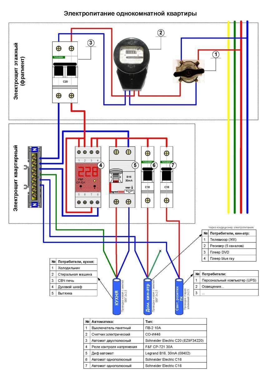Пакетник электрический: виды и назначение пакетных выключателей