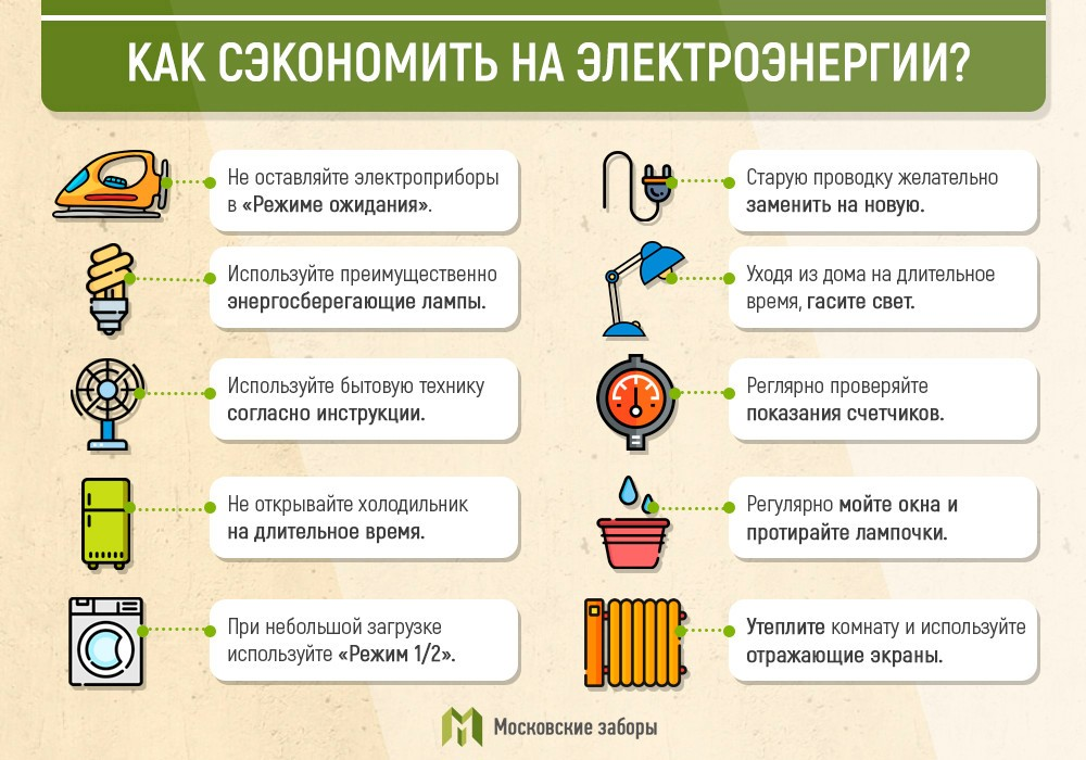 Как экономить электроэнергию  / статьи  / newslab.ru