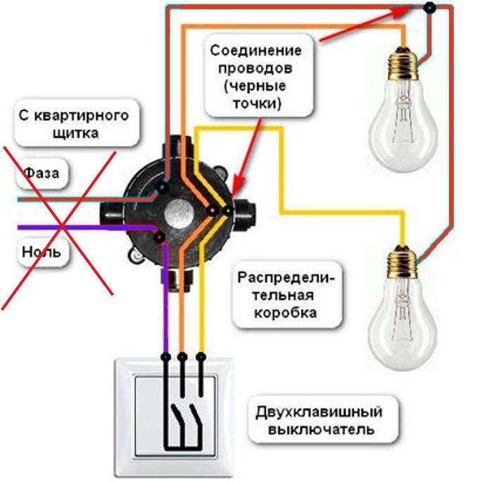 Почему светодиодные лампы горят при выключенном свете?