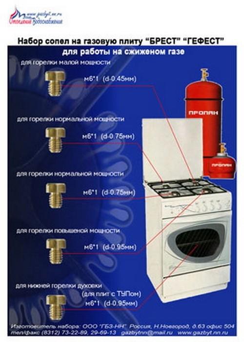 Жиклеры и форсунки для газовой плиты под балонный газ