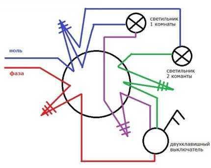 Подключение двухклавишного выключателя: схемы, способы