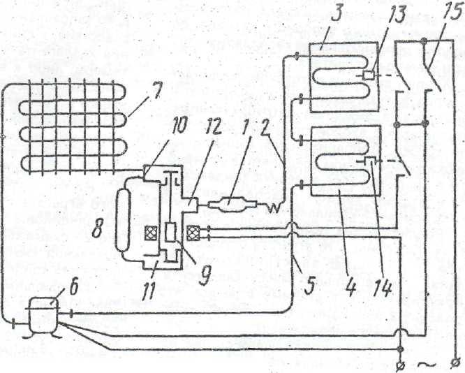 Принцип работы и устройство бытового холодильника